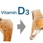 骨を守る、最も大切な栄養素は?